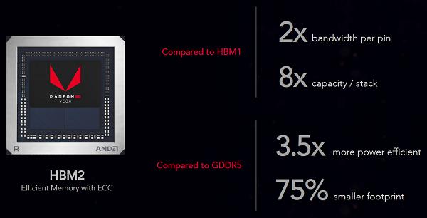 https://www.techtesters.eu/pic/AMDRADEONVEGA64/104.png