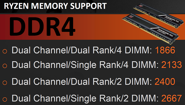 Stuck on 2133 mhz? Can't get xmp overclock to work? This might help