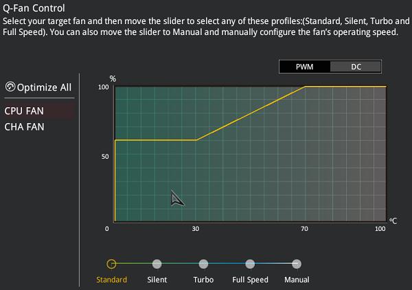 Asus ROG Strix Z390-I Gaming review | Techtesters