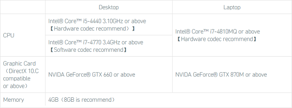 https://www.techtesters.eu/pic/AverMedia-GC550/specs2.png