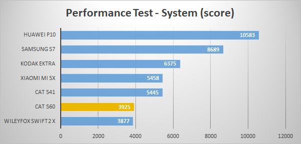 https://www.techtesters.eu/pic/CATS60/608.png