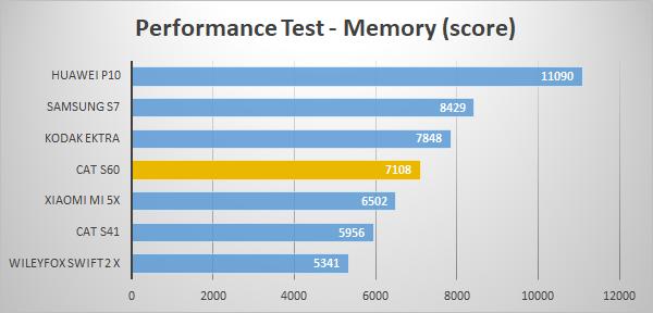 https://www.techtesters.eu/pic/CATS60/610.png