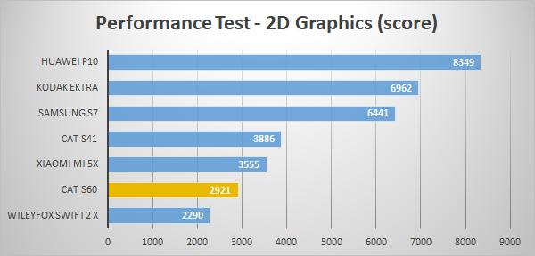 https://www.techtesters.eu/pic/CATS60/611.png