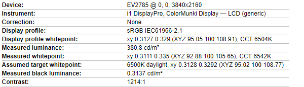 https://www.techtesters.eu/pic/EIZOEV2785/801.png
