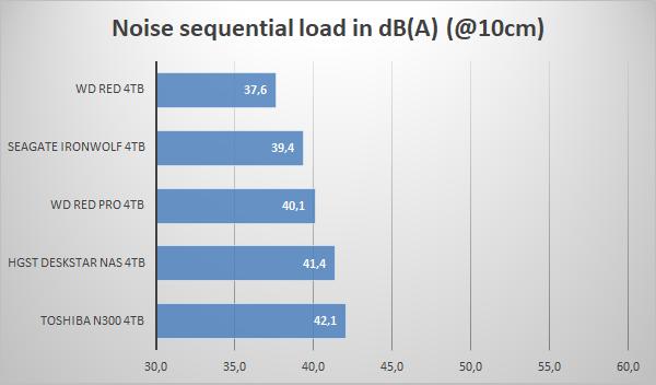 https://www.techtesters.eu/pic/HDD4TBNAS/512.png