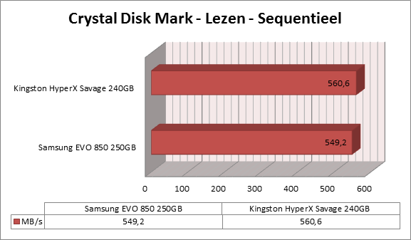 https://www.techtesters.eu/pic/KINGSTON-HYPERX-SAVAGE-SSD-240GB/crystal.png