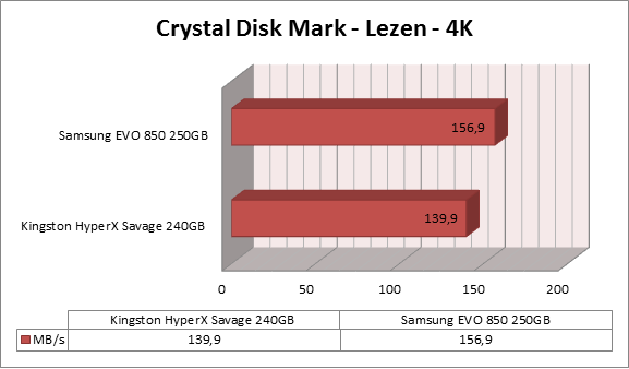 https://www.techtesters.eu/pic/KINGSTON-HYPERX-SAVAGE-SSD-240GB/crystal1.png