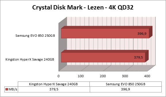 https://www.techtesters.eu/pic/KINGSTON-HYPERX-SAVAGE-SSD-240GB/crystal2.png