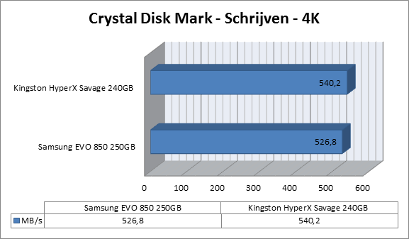 https://www.techtesters.eu/pic/KINGSTON-HYPERX-SAVAGE-SSD-240GB/crystal5.png