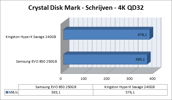 https://www.techtesters.eu/pic/KINGSTON-HYPERX-SAVAGE-SSD-240GB/crystal6.png