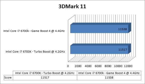 https://www.techtesters.eu/pic/MSI-Z170A-GAMING-M9-ACK/3dmark.png