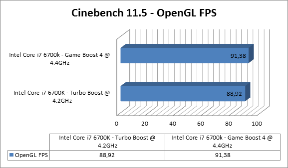 https://www.techtesters.eu/pic/MSI-Z170A-GAMING-M9-ACK/cinebench11.5open.png