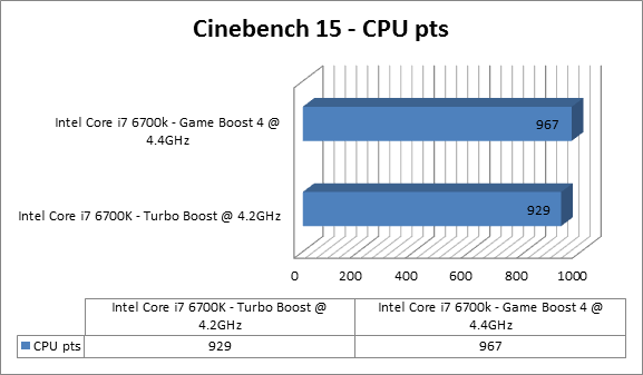 https://www.techtesters.eu/pic/MSI-Z170A-GAMING-M9-ACK/cinebench15.png