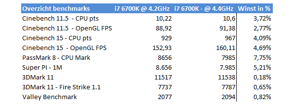 https://www.techtesters.eu/pic/MSI-Z170A-GAMING-M9-ACK/overzicht.png