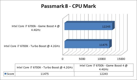https://www.techtesters.eu/pic/MSI-Z170A-GAMING-M9-ACK/passmark8.png