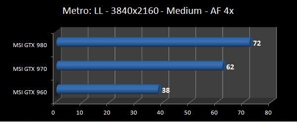 https://www.techtesters.eu/pic/MSIGTX960/554.png