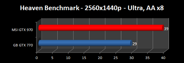 https://www.techtesters.eu/pic/MSIGTX970/533.png