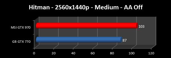 https://www.techtesters.eu/pic/MSIGTX970/537.png