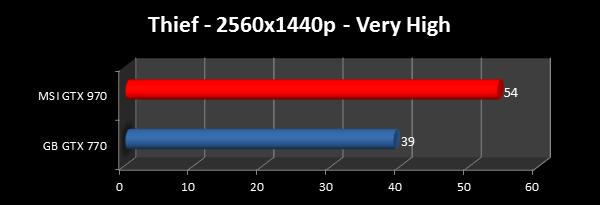 https://www.techtesters.eu/pic/MSIGTX970/540.png