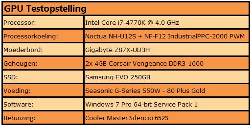 https://www.techtesters.eu/pic/MSIGTX970/602.png
