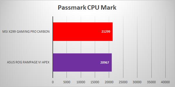https://www.techtesters.eu/pic/MSIX299GPC/802.png