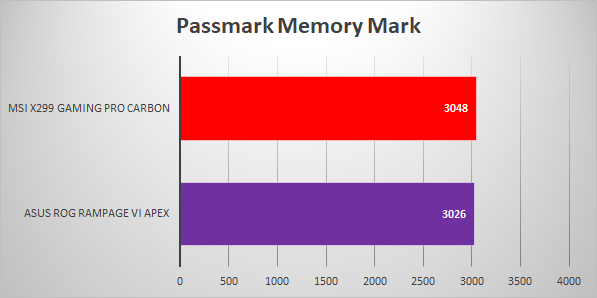 https://www.techtesters.eu/pic/MSIX299GPC/803.png