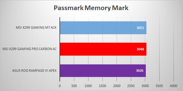 https://www.techtesters.eu/pic/MSIX299M7ACK/803.png