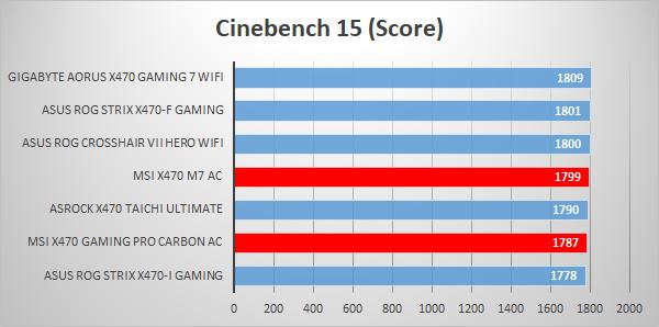 Msi X470 Gaming M7 Ac Foritain Userreviews Tweakers