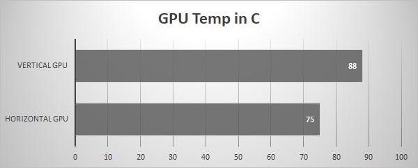 https://www.techtesters.eu/pic/NZXTH500VGPU/501.png