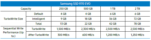 https://www.techtesters.eu/pic/SAMSUNG970EVO/103.png