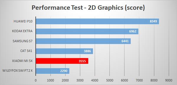 https://www.techtesters.eu/pic/XIAOMIMI5X/608.png